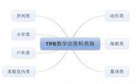 tpr教学法资料类别